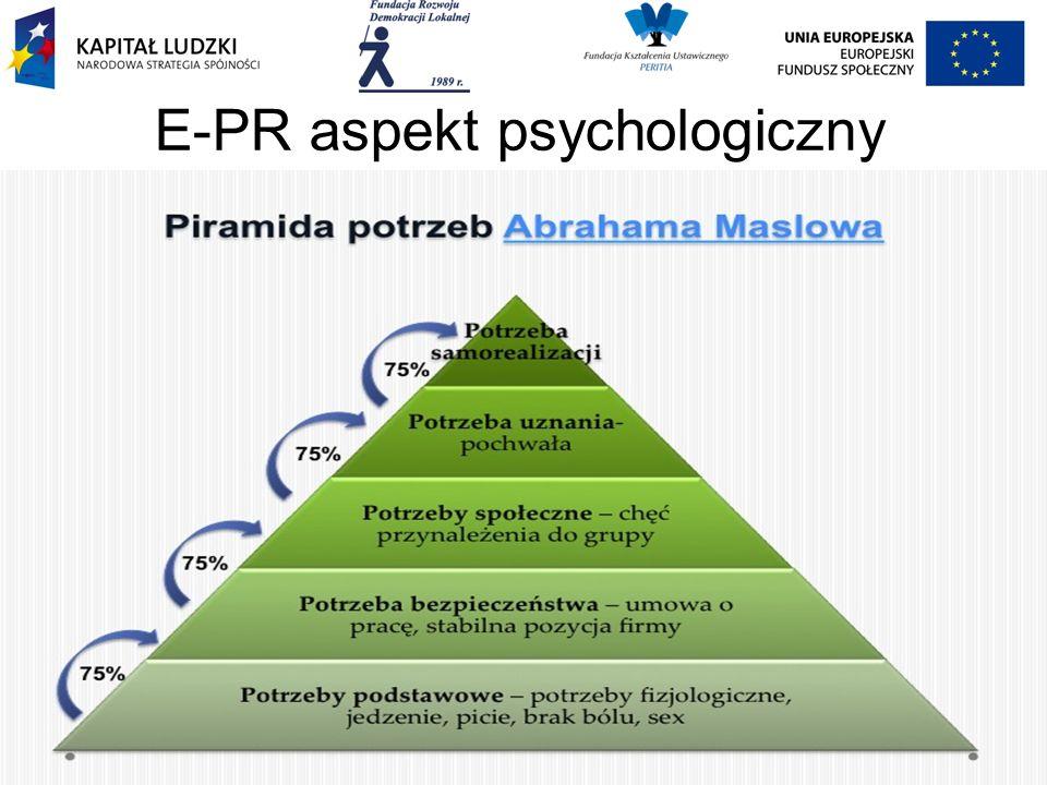 E-PR aspekt psychologiczny