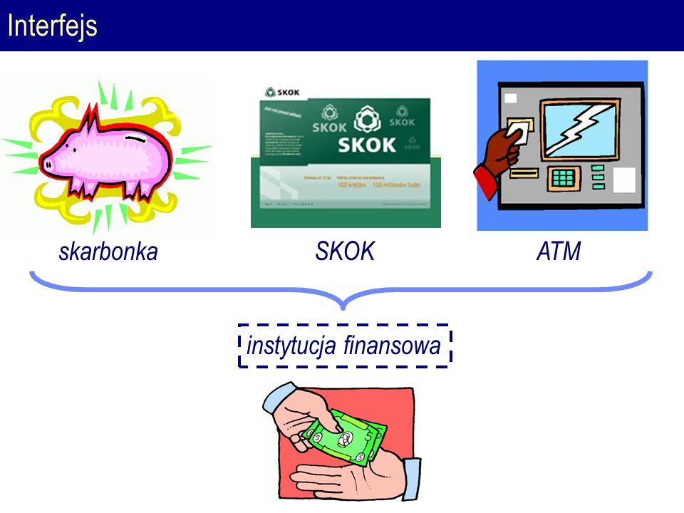 Interfejs SKOKATMskarbonka instytucja finansowa