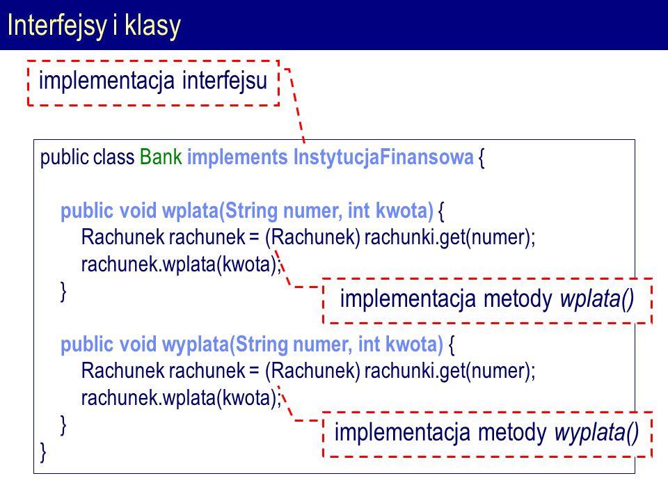 Interfejsy i klasy public class Bank implements InstytucjaFinansowa { public void wplata(String numer, int kwota) { Rachunek rachunek = (Rachunek) rachunki.get(numer); rachunek.wplata(kwota); } public void wyplata(String numer, int kwota) { Rachunek rachunek = (Rachunek) rachunki.get(numer); rachunek.wplata(kwota); } implementacja interfejsu implementacja metody wplata() implementacja metody wyplata()