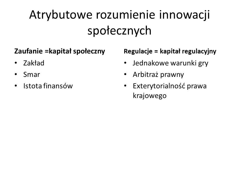 Atrybutowe rozumienie innowacji społecznych Zaufanie =kapitał społeczny Zakład Smar Istota finansów Regulacje = kapitał regulacyjny Jednakowe warunki gry Arbitraż prawny Exterytorialność prawa krajowego