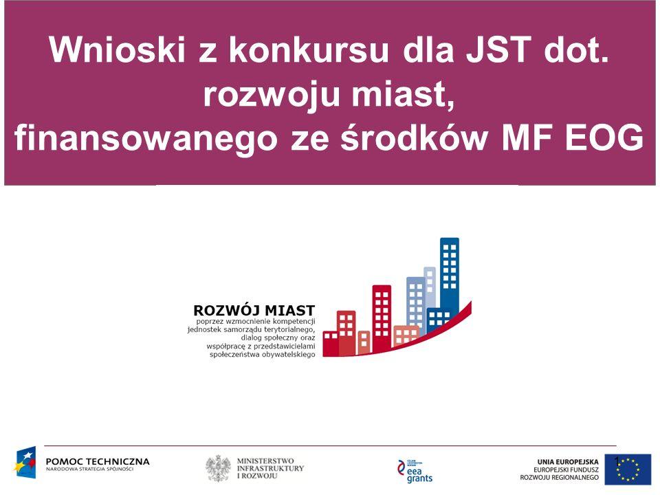 1 Wnioski z konkursu dla JST dot. rozwoju miast, finansowanego ze środków MF EOG