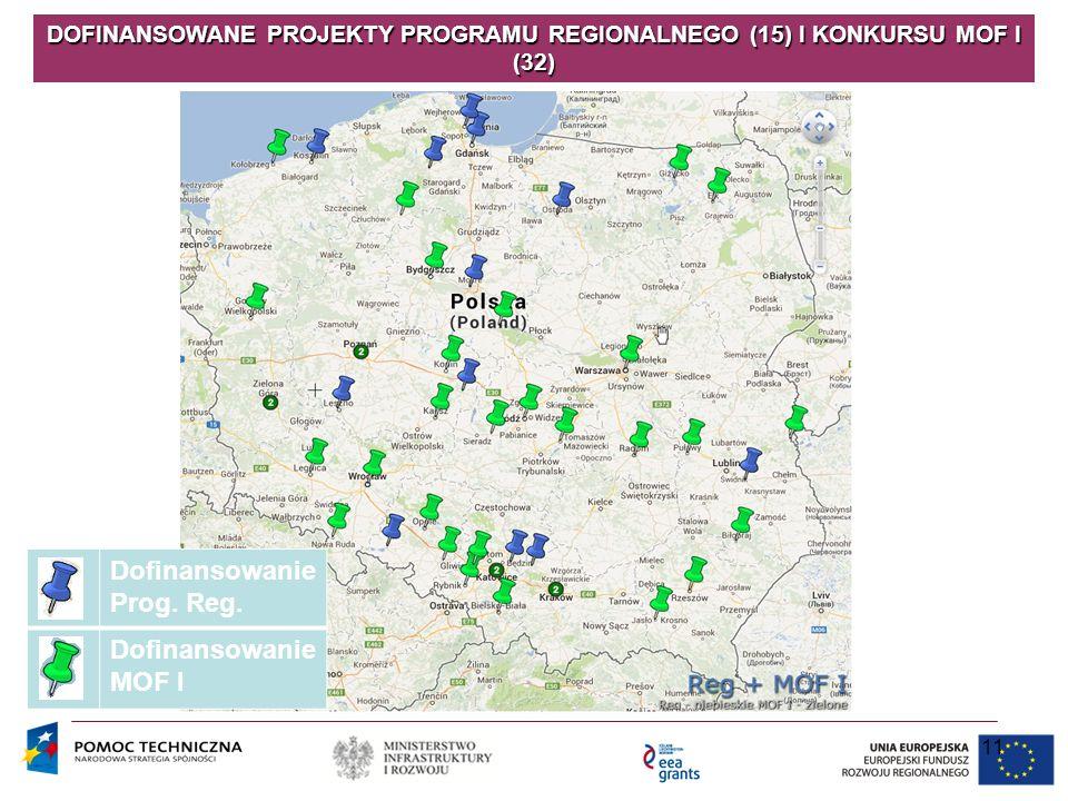 11 DOFINANSOWANE PROJEKTY PROGRAMU REGIONALNEGO (15) I KONKURSU MOF I (32) Dofinansowanie Prog. Reg. Dofinansowanie MOF I