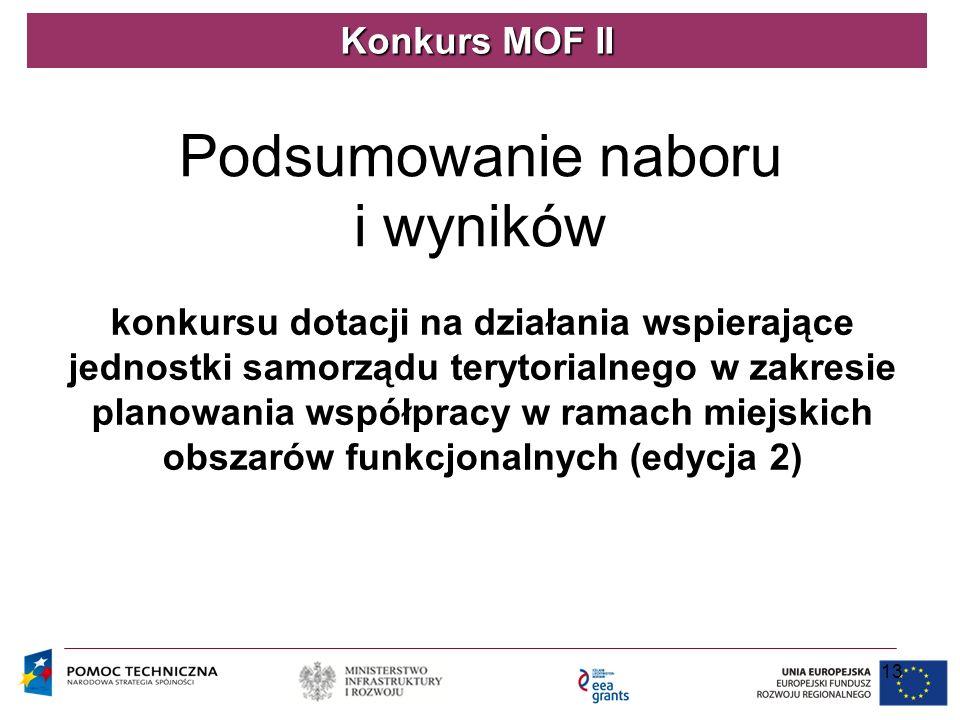 Podsumowanie naboru i wyników konkursu dotacji na działania wspierające jednostki samorządu terytorialnego w zakresie planowania współpracy w ramach m