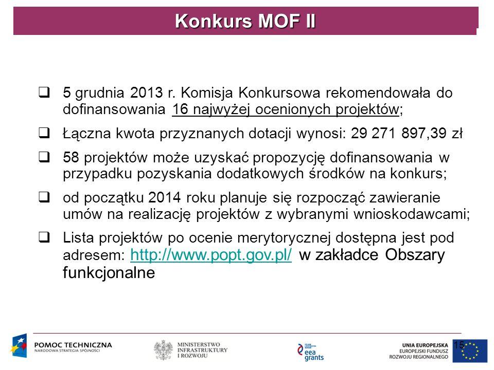 15 Konkurs MOF II  5 grudnia 2013 r. Komisja Konkursowa rekomendowała do dofinansowania 16 najwyżej ocenionych projektów;  Łączna kwota przyznanych