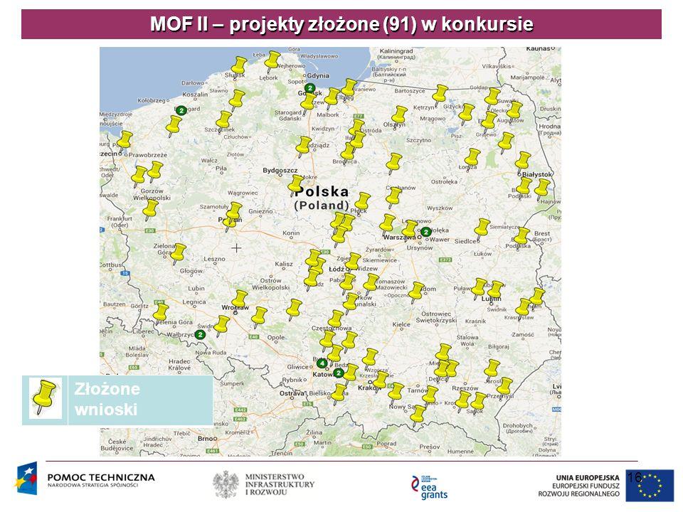 16 MOF II – projekty złożone (91) w konkursie Złożone wnioski