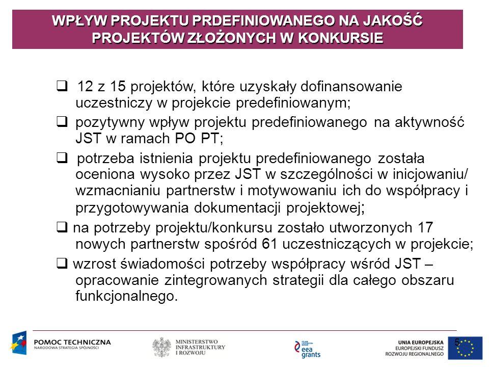 5 WPŁYW PROJEKTU PRDEFINIOWANEGO NA JAKOŚĆ PROJEKTÓW ZŁOŻONYCH W KONKURSIE  12 z 15 projektów, które uzyskały dofinansowanie uczestniczy w projekcie