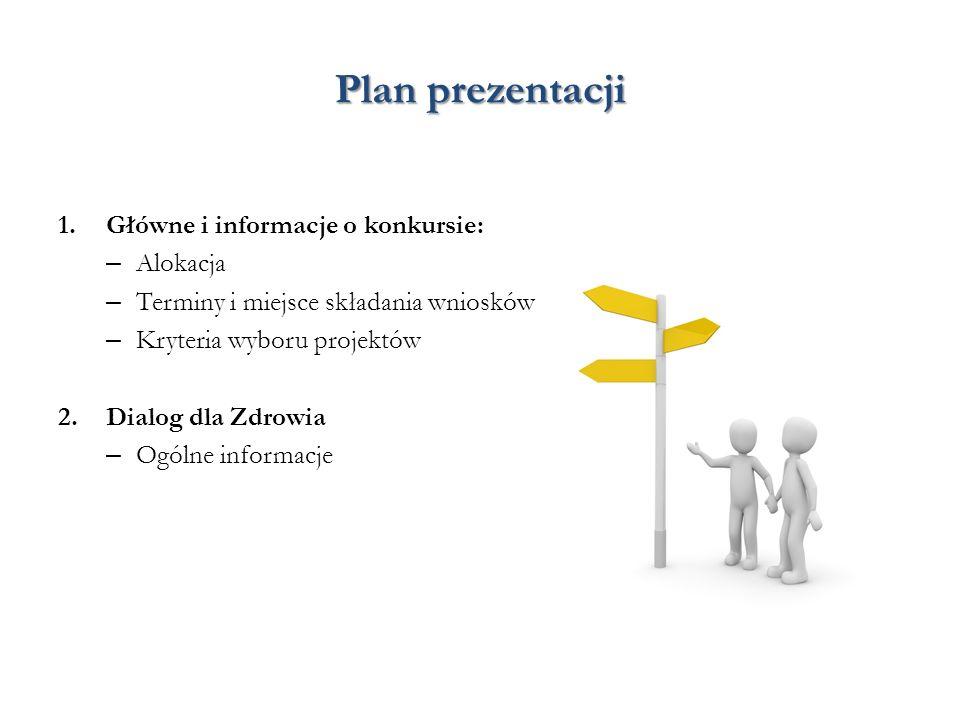 Plan prezentacji 1.Główne i informacje o konkursie: – Alokacja – Terminy i miejsce składania wniosków – Kryteria wyboru projektów 2.Dialog dla Zdrowia