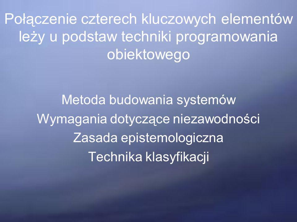 Połączenie czterech kluczowych elementów leży u podstaw techniki programowania obiektowego Metoda budowania systemów Wymagania dotyczące niezawodności Zasada epistemologiczna Technika klasyfikacji