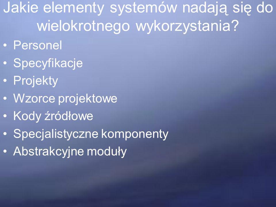 Jakie elementy systemów nadają się do wielokrotnego wykorzystania.