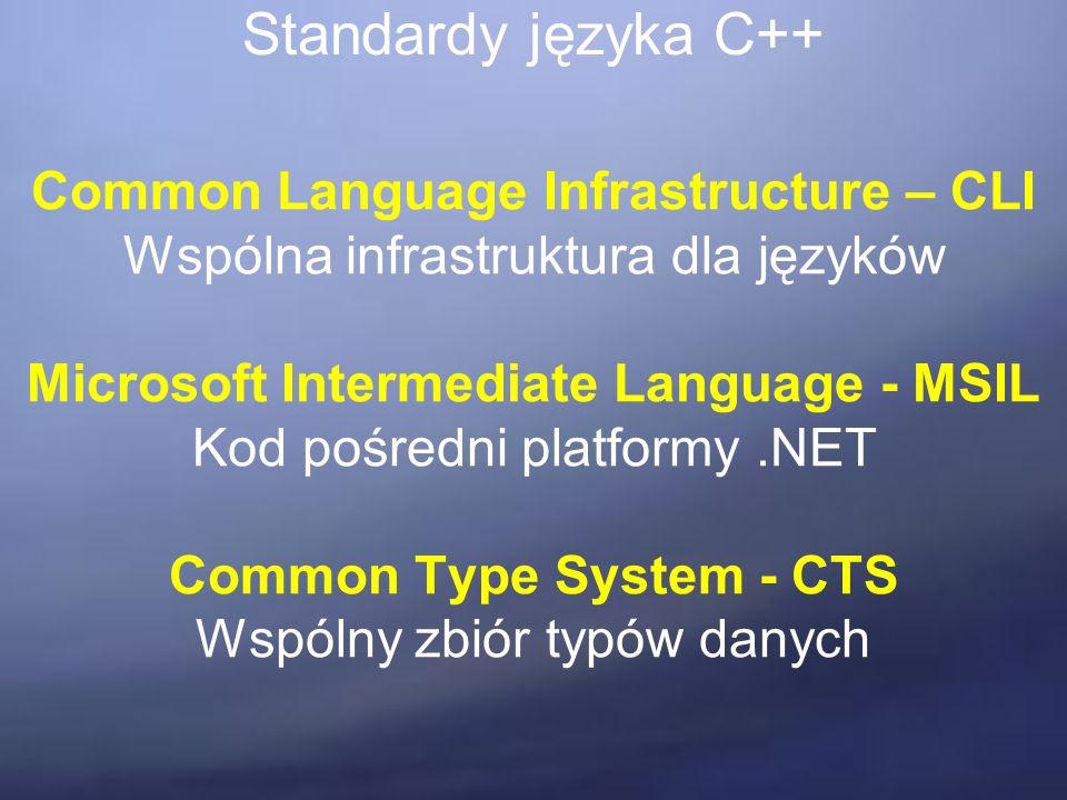 Standardy języka C++ Common Language Infrastructure – CLI Wspólna infrastruktura dla języków Microsoft Intermediate Language - MSIL Kod pośredni platformy.NET Common Type System - CTS Wspólny zbiór typów danych