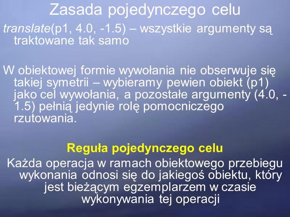 Zasada pojedynczego celu translate(p1, 4.0, -1.5) – wszystkie argumenty są traktowane tak samo W obiektowej formie wywołania nie obserwuje się takiej symetrii – wybieramy pewien obiekt (p1) jako cel wywołania, a pozostałe argumenty (4.0, - 1.5) pełnią jedynie rolę pomocniczego rzutowania.