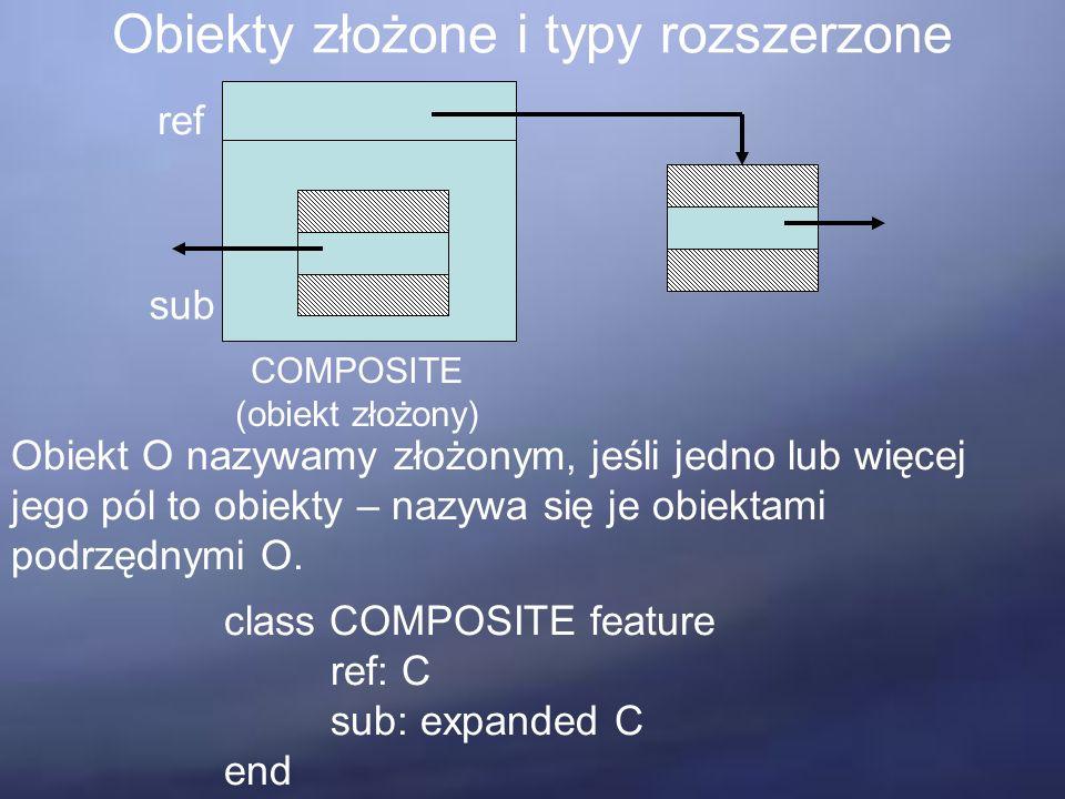 Obiekty złożone i typy rozszerzone ref sub COMPOSITE (obiekt złożony) Obiekt O nazywamy złożonym, jeśli jedno lub więcej jego pól to obiekty – nazywa się je obiektami podrzędnymi O.