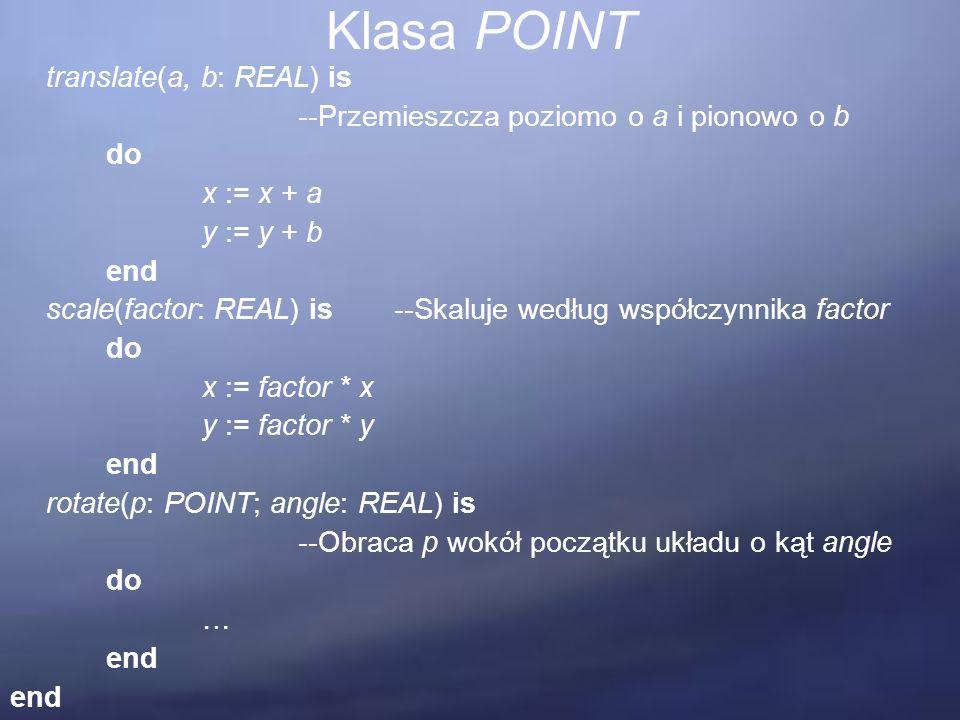 Klasa POINT translate(a, b: REAL) is --Przemieszcza poziomo o a i pionowo o b do x := x + a y := y + b end scale(factor: REAL) is--Skaluje według współczynnika factor do x := factor * x y := factor * y end rotate(p: POINT; angle: REAL) is --Obraca p wokół początku układu o kąt angle do … end