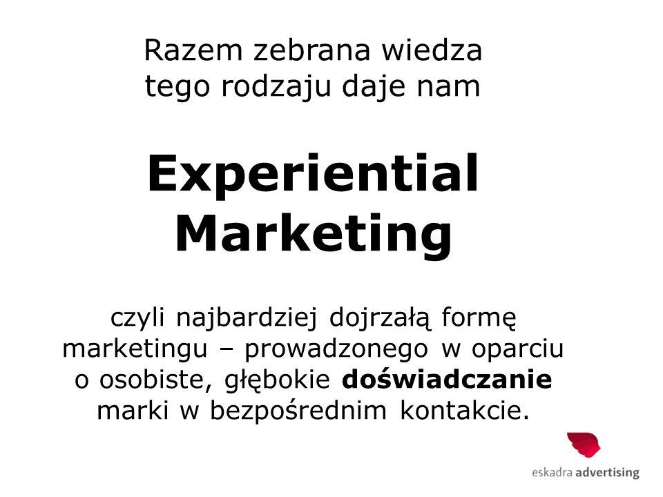 Razem zebrana wiedza tego rodzaju daje nam Experiential Marketing czyli najbardziej dojrzałą formę marketingu – prowadzonego w oparciu o osobiste, głębokie doświadczanie marki w bezpośrednim kontakcie.