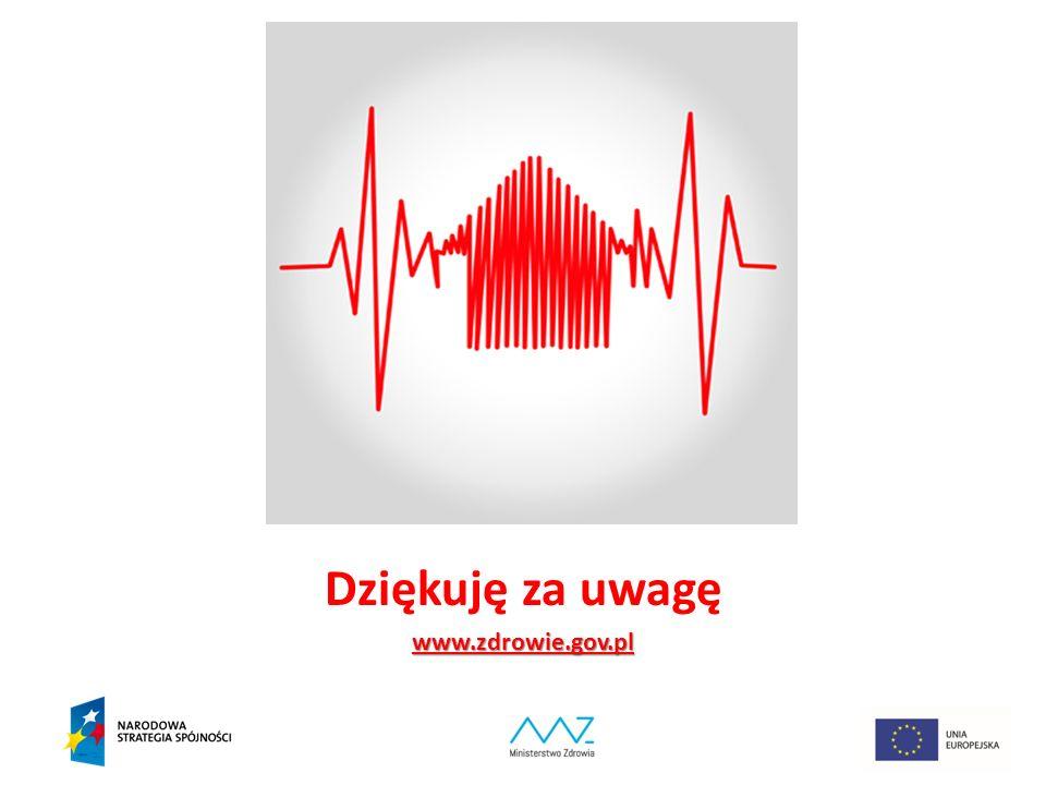 Dziękuję za uwagęwww.zdrowie.gov.pl 34
