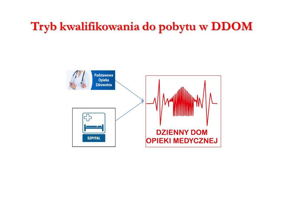 Tryb kwalifikowania do pobytu w DDOM