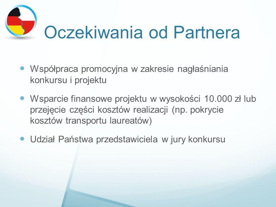 Oczekiwania od Partnera Współpraca promocyjna w zakresie nagłaśniania konkursu i projektu Wsparcie finansowe projektu w wysokości 10.000 zł lub przejęcie części kosztów realizacji (np.