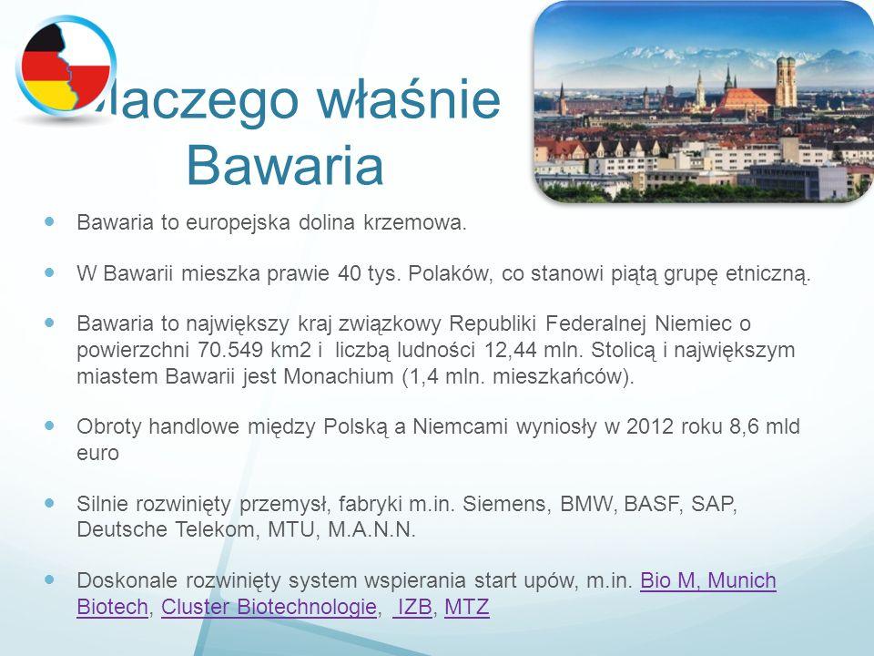 Zaproszenie do udziału w projekcie Serdecznie zapraszamy Ministerstwo Gospodarki do udziału w projekcie Proponujemy Państwu nie tylko pakiet Partnerski ale przede wszystkim realny wpływ na rozwój polskiej przedsiębiorczości Gwarantujemy merytoryczny udział w projekcie