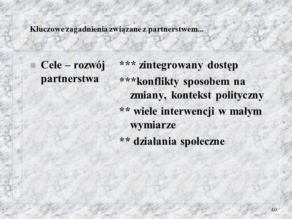 39 Kluczowe zagadnienia związane z partnerstwem... n Źródło – tworzenie partnerstwa *** kapitał zagraniczny (zewnętrzny) *** klucz personalny *** wcze