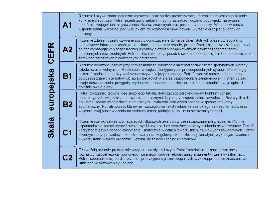 A1 Rozumie zdania i często używane zwroty odnoszące się do najbardziej istotnych obszarów życia (n.p.