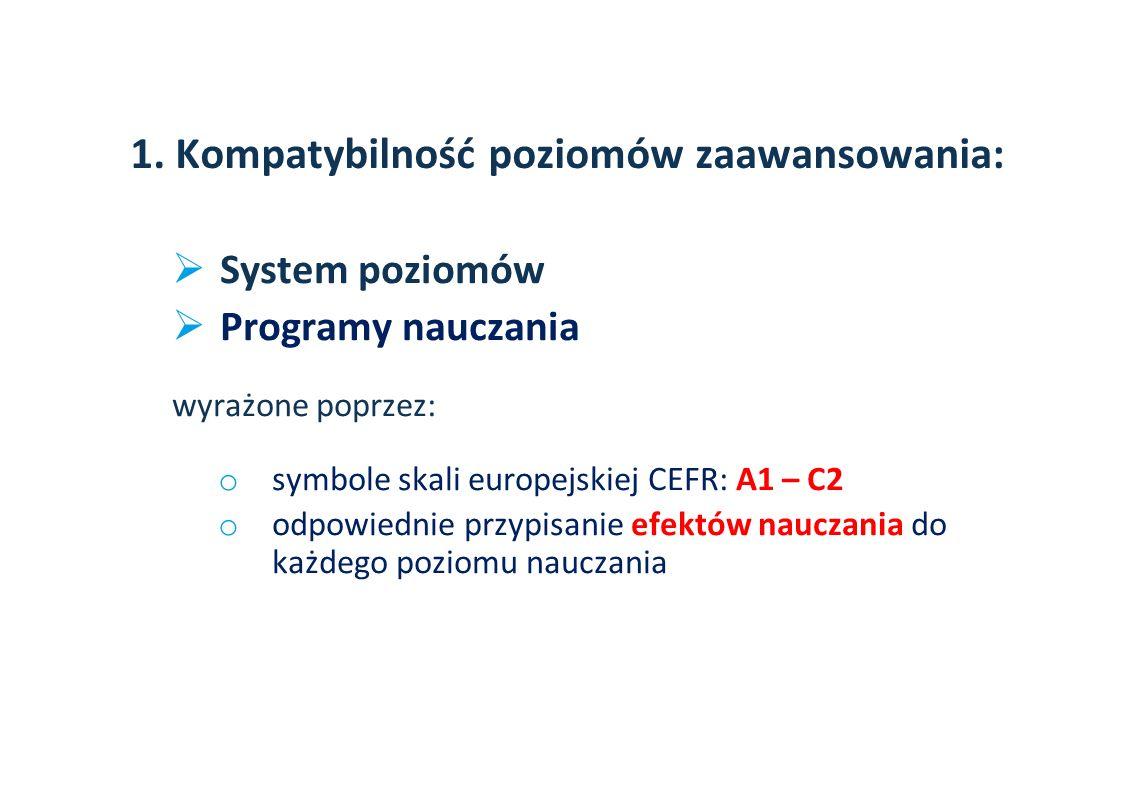 1. Kompatybilność poziomów zaawansowania:  System poziomów  Programy nauczania wyrażone poprzez: o symbole skali europejskiej CEFR: A1 – C2 o odpowi