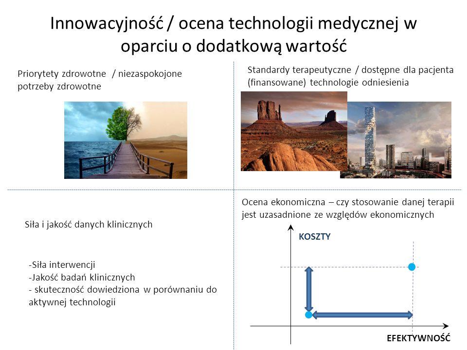 Diagnoza SYSTEM CEN REFERENCYJNYCH Ustalanie ceny leku na podstawie ceny płaconej na innym rynku lub przez innych płatników Polska jest istotnym graczem na rynku handlu równoległego