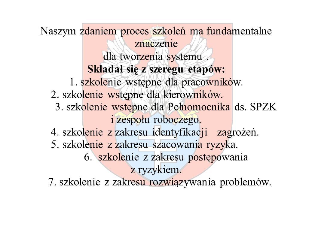 W związku z powyższym Urząd Miasta Legionowo od maja 2010 r.