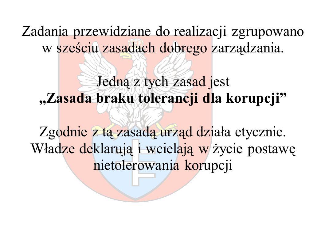 Gmina Legionowo w 2008 r.