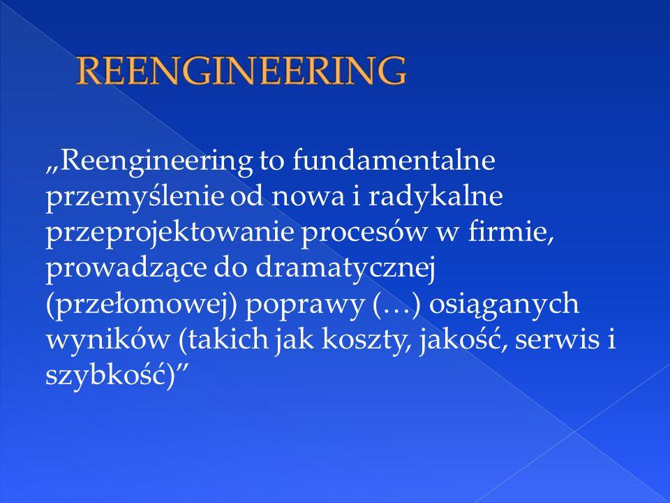 """""""Reengineering to fundamentalne przemyślenie od nowa i radykalne przeprojektowanie procesów w firmie, prowadzące do dramatycznej (przełomowej) poprawy"""