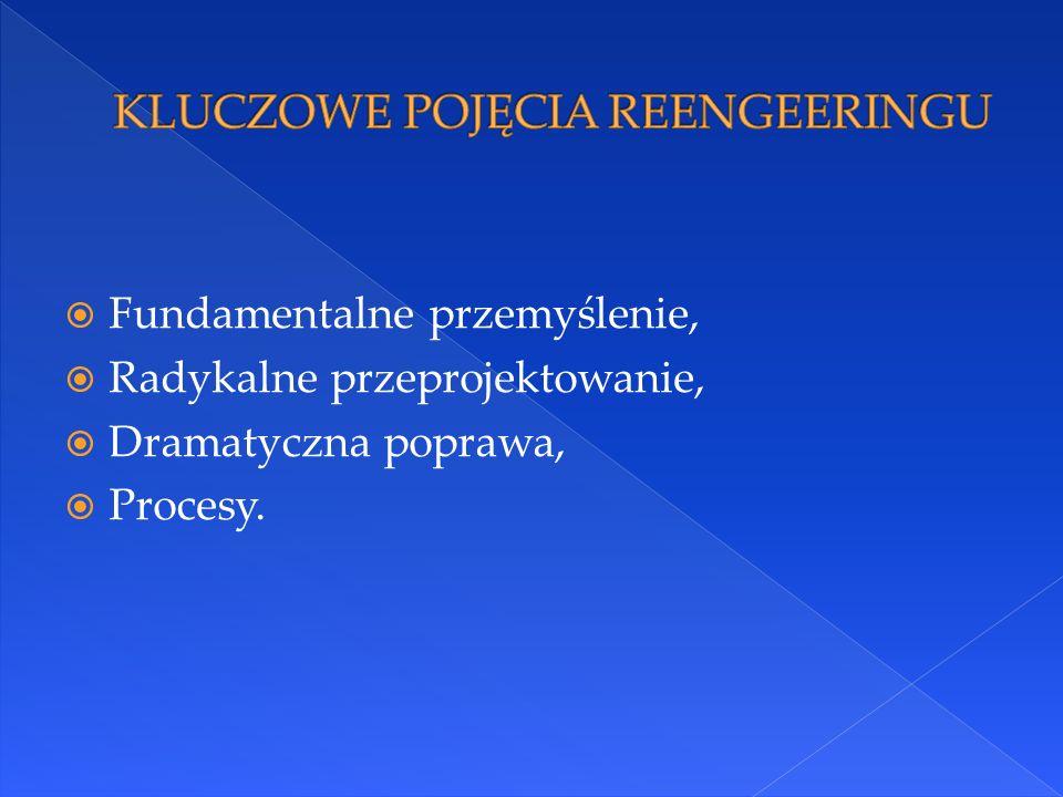  Fundamentalne przemyślenie,  Radykalne przeprojektowanie,  Dramatyczna poprawa,  Procesy.