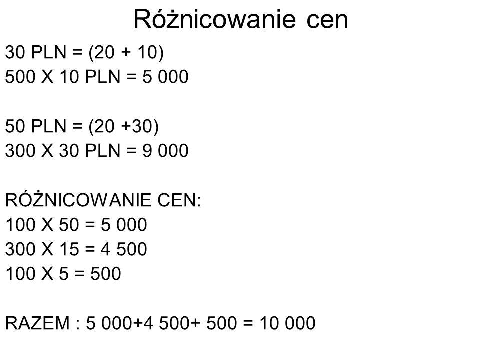 Różnicowanie cen 30 PLN = (20 + 10) 500 X 10 PLN = 5 000 50 PLN = (20 +30) 300 X 30 PLN = 9 000 RÓŻNICOWANIE CEN: 100 X 50 = 5 000 300 X 15 = 4 500 10
