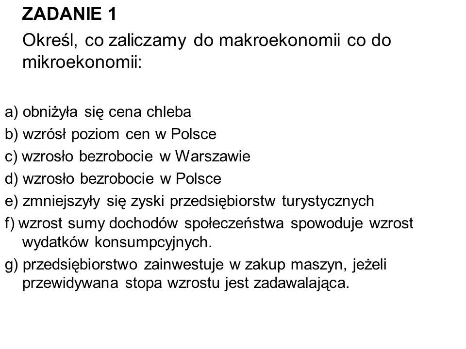 ZADANIE 1 Określ, co zaliczamy do makroekonomii co do mikroekonomii: a) obniżyła się cena chleba b) wzrósł poziom cen w Polsce c) wzrosło bezrobocie w