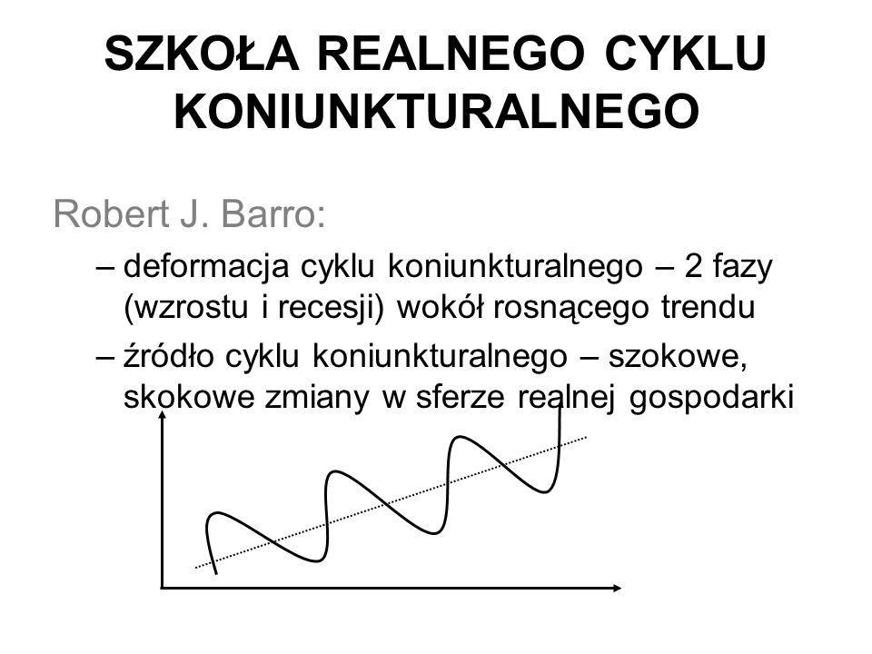 SZKOŁA REALNEGO CYKLU KONIUNKTURALNEGO Robert J. Barro: –deformacja cyklu koniunkturalnego – 2 fazy (wzrostu i recesji) wokół rosnącego trendu –źródło
