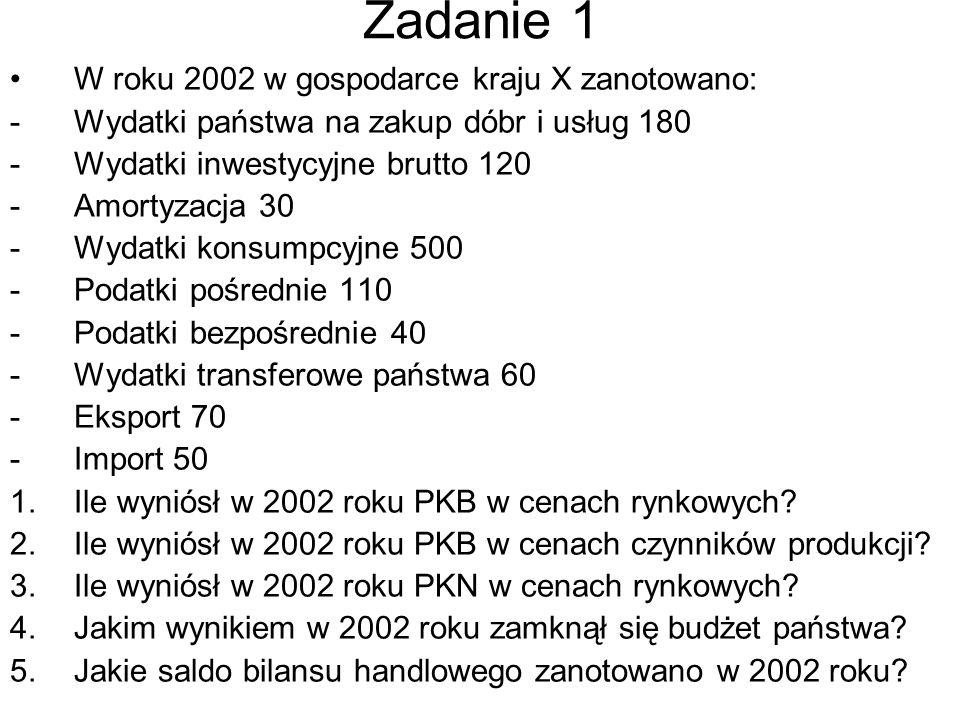 Zadanie 1 W roku 2002 w gospodarce kraju X zanotowano: -Wydatki państwa na zakup dóbr i usług 180 -Wydatki inwestycyjne brutto 120 -Amortyzacja 30 -Wy