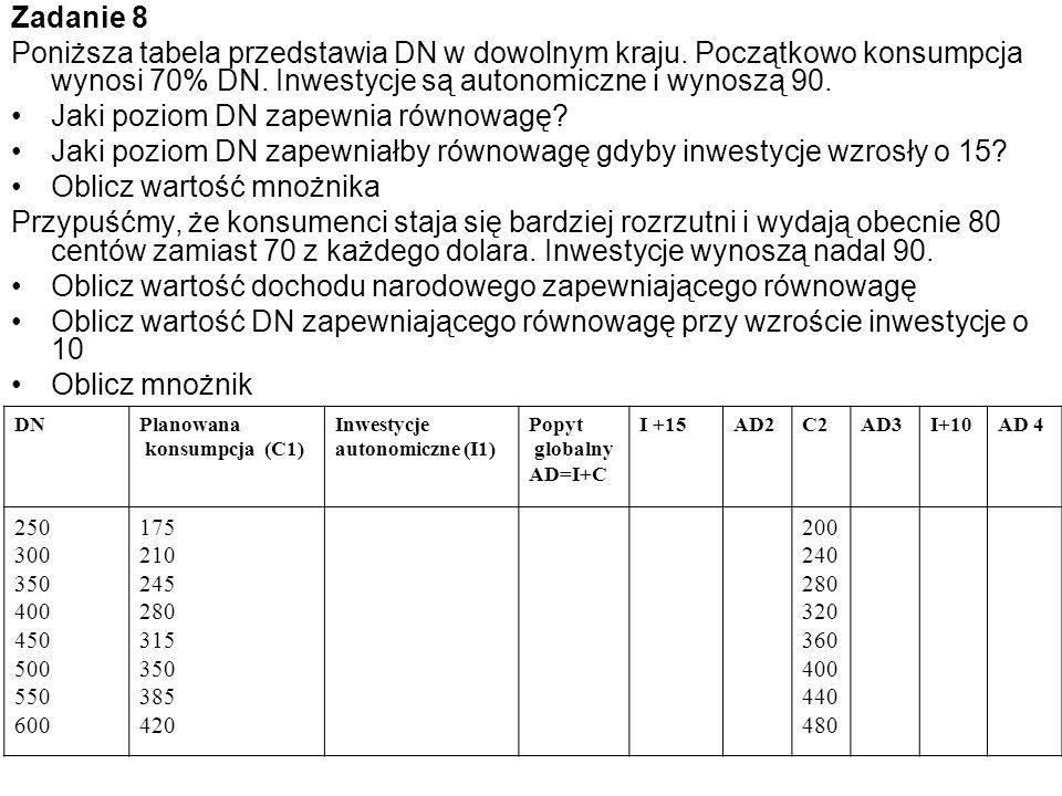 Zadanie 8 Poniższa tabela przedstawia DN w dowolnym kraju. Początkowo konsumpcja wynosi 70% DN. Inwestycje są autonomiczne i wynoszą 90. Jaki poziom D