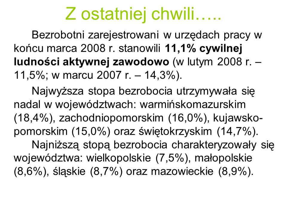 Z ostatniej chwili….. Bezrobotni zarejestrowani w urzędach pracy w końcu marca 2008 r. stanowili 11,1% cywilnej ludności aktywnej zawodowo (w lutym 20