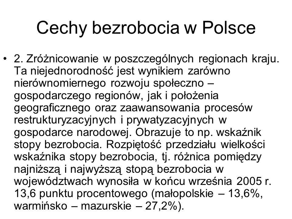 Cechy bezrobocia w Polsce 2. Zróżnicowanie w poszczególnych regionach kraju. Ta niejednorodność jest wynikiem zarówno nierównomiernego rozwoju społecz