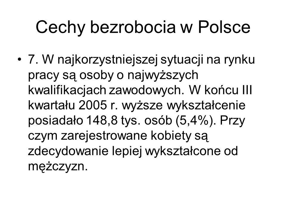 Cechy bezrobocia w Polsce 7. W najkorzystniejszej sytuacji na rynku pracy są osoby o najwyższych kwalifikacjach zawodowych. W końcu III kwartału 2005