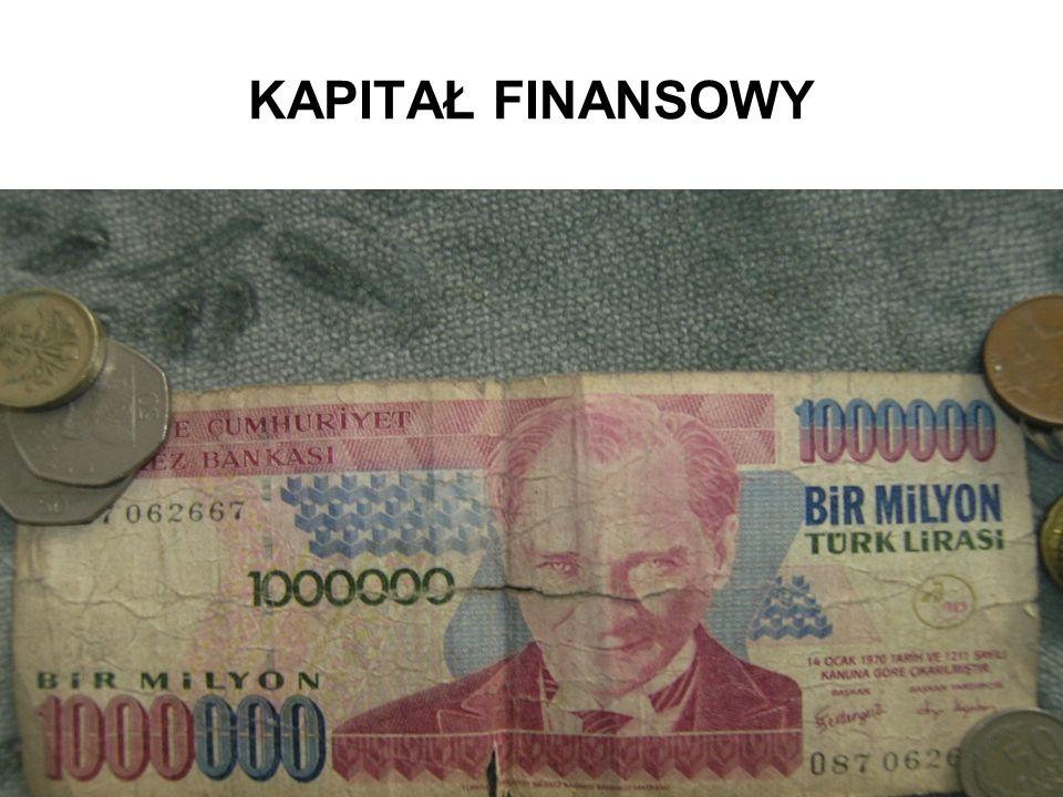 KAPITAŁ FINANSOWY