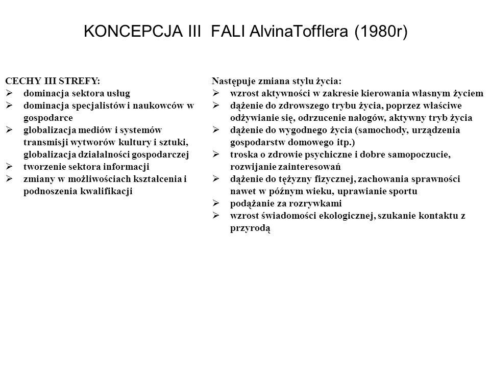 KONCEPCJA III FALI AlvinaTofflera (1980r) CECHY III STREFY:  dominacja sektora usług  dominacja specjalistów i naukowców w gospodarce  globalizacja