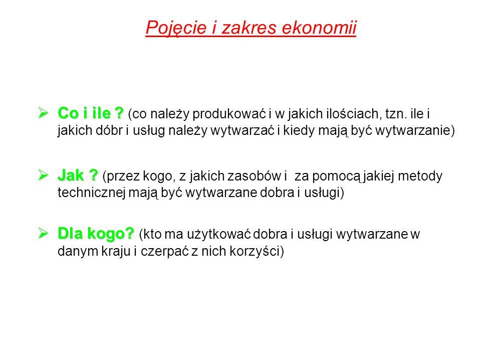 Cechy bezrobocia w Polsce 1.