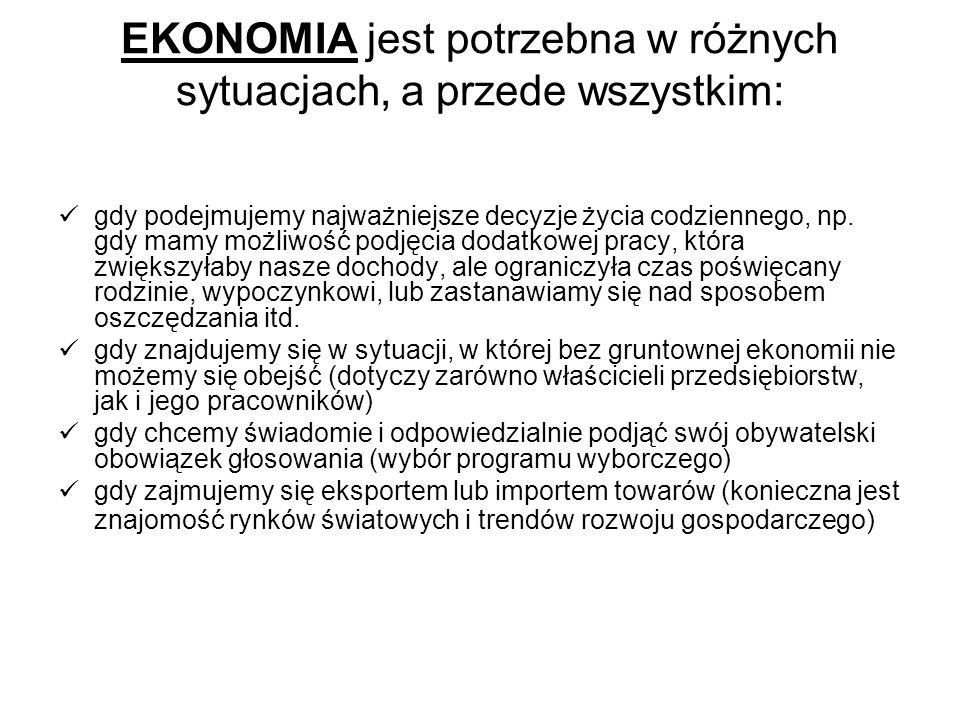 Cechy bezrobocia w Polsce 2.Zróżnicowanie w poszczególnych regionach kraju.