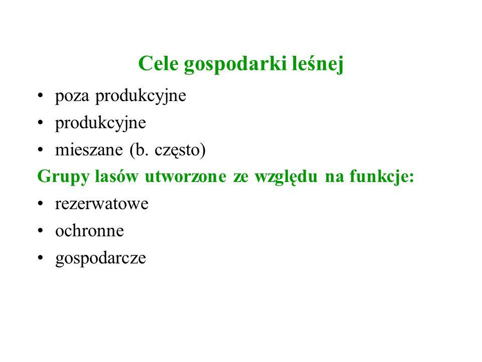 Cele gospodarki leśnej poza produkcyjne produkcyjne mieszane (b.