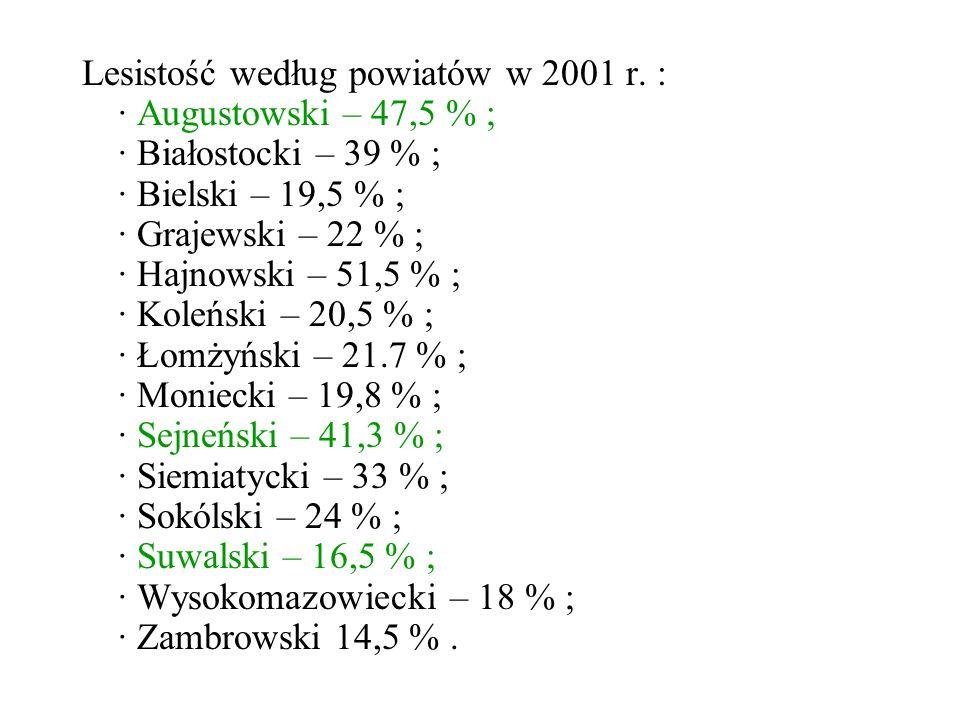 Lesistość według powiatów w 2001 r.