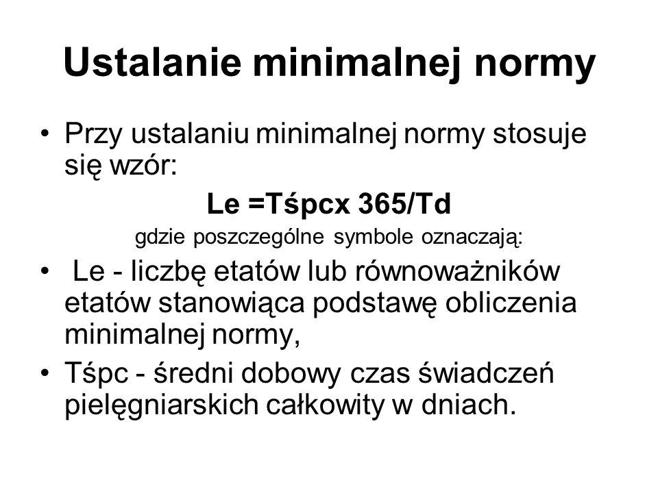 Ustalanie minimalnej normy Przy ustalaniu minimalnej normy stosuje się wzór: Le =Tśpcx 365/Td gdzie poszczególne symbole oznaczają: Le - liczbę etatów lub równoważników etatów stanowiąca podstawę obliczenia minimalnej normy, Tśpc - średni dobowy czas świadczeń pielęgniarskich całkowity w dniach.