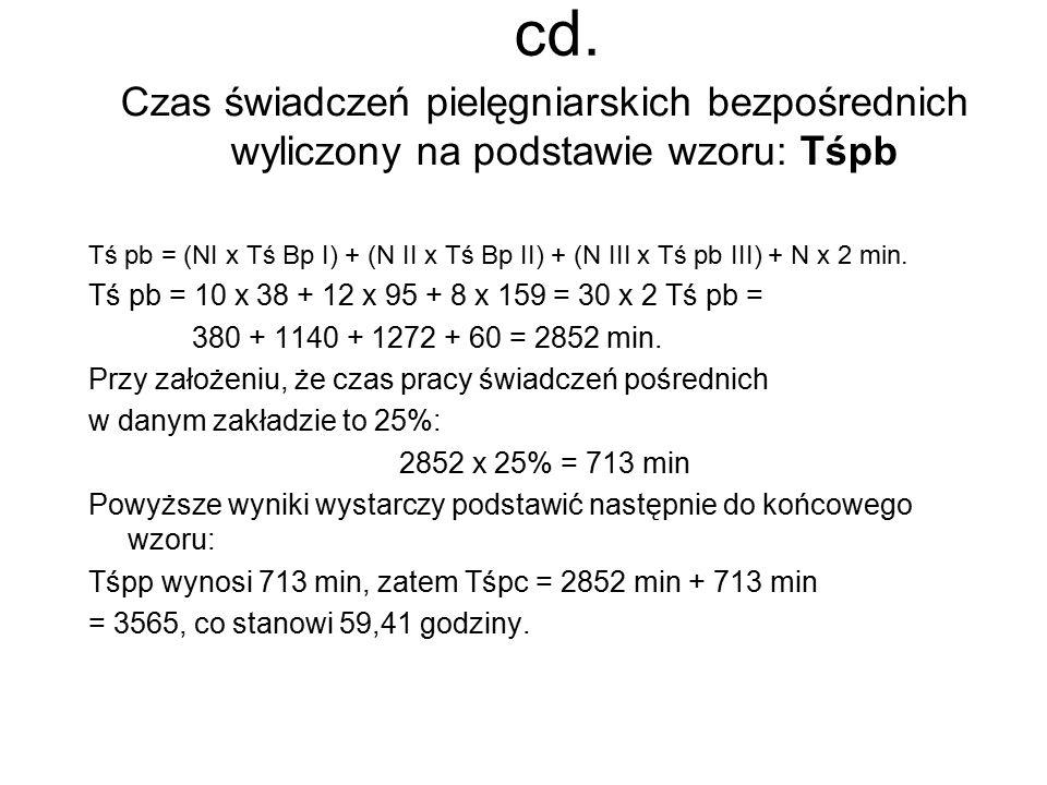 Czas świadczeń pielęgniarskich bezpośrednich wyliczony na podstawie wzoru: Tśpb Tś pb = (NI x Tś Bp I) + (N II x Tś Bp II) + (N III x Tś pb III) + N x 2 min.