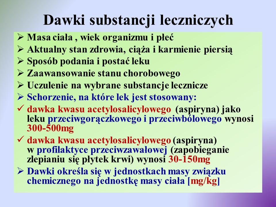 Dawki substancji leczniczych  Masa ciała, wiek organizmu i płeć  Aktualny stan zdrowia, ciąża i karmienie piersią  Sposób podania i postać leku  Z