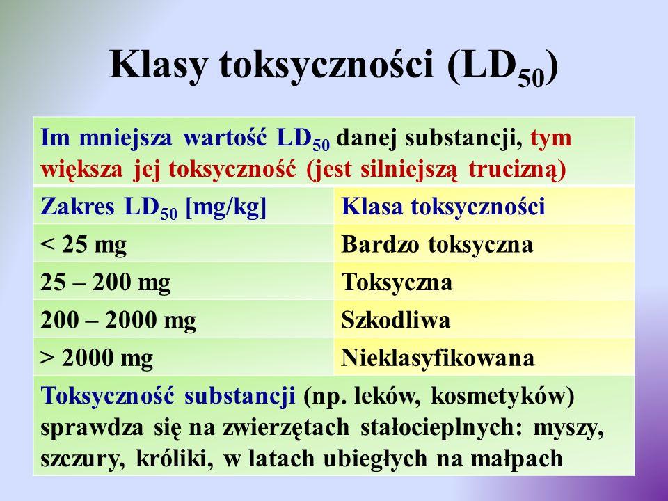 Klasy toksyczności (LD 50 ) Im mniejsza wartość LD 50 danej substancji, tym większa jej toksyczność (jest silniejszą trucizną) Zakres LD 50 [mg/kg]Kla