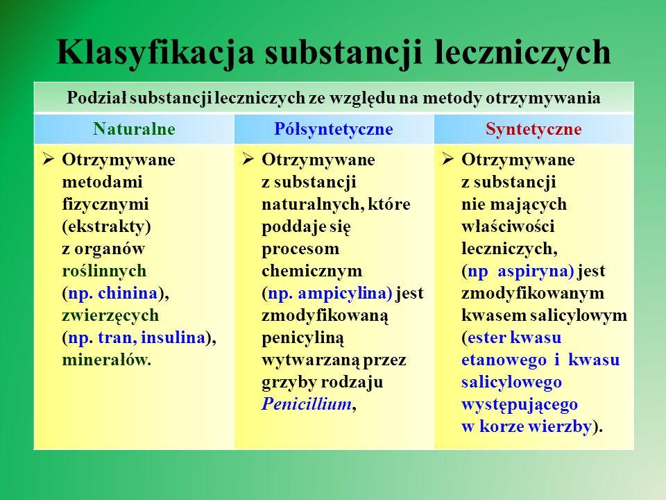Klasyfikacja substancji leczniczych Podział substancji leczniczych ze względu na metody otrzymywania NaturalnePółsyntetyczneSyntetyczne  Otrzymywane metodami fizycznymi (ekstrakty) z organów roślinnych (np.