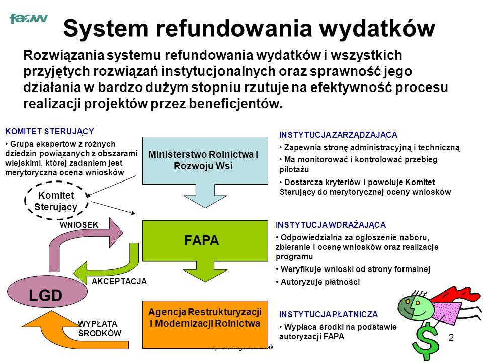 Oprac. Inga Kawałek 2 System refundowania wydatków Rozwiązania systemu refundowania wydatków i wszystkich przyjętych rozwiązań instytucjonalnych oraz